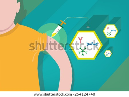 A concept of a child being injected with immunity antibodies to fight certain disease or an individual injected with a drug to prevent the rejection of transplanted organs and tissues.