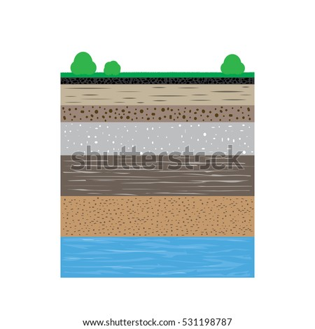 a cut of soil profile with a
