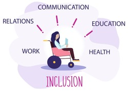 A girl in a wheelchair has equal rights. A symbol of inclusive life, communication, education, relations and health. Flat vector illustration. The concept of equal opportunities and involvement.