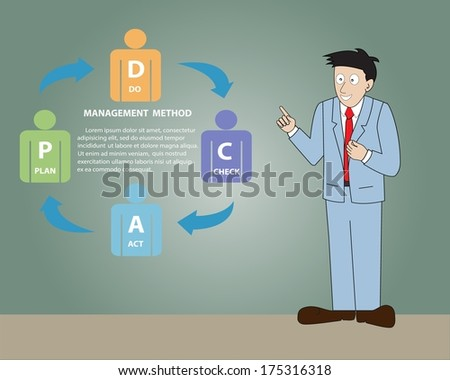 A Man wearing suit presentation with management method,Vector illustration