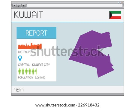 A Set of Infographic Elements for the Country of Kuwait