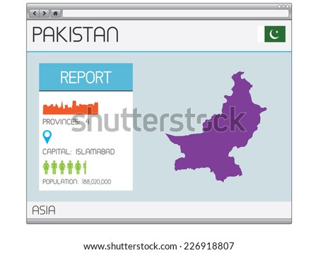 A Set of Infographic Elements for the Country of Pakistan