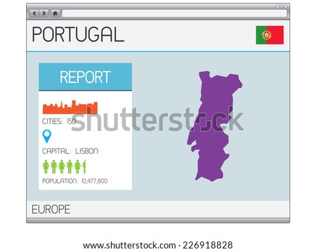 A Set of Infographic Elements for the Country of Portugal