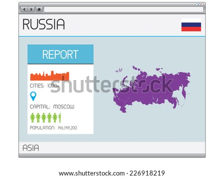 A Set of Infographic Elements for the Country of Russia