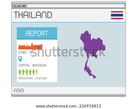 A Set of Infographic Elements for the Country of Thailand