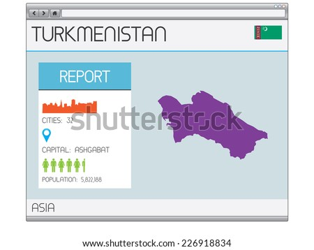 A Set of Infographic Elements for the Country of Turkmenistan