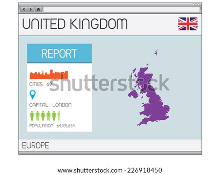 A Set of Infographic Elements for the Country of United Kingdom
