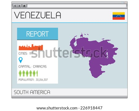 A Set of Infographic Elements for the Country of Venezuela