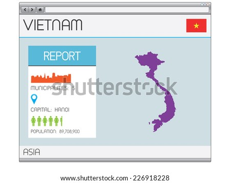 A Set of Infographic Elements for the Country of Vietnam