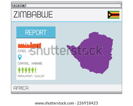 A Set of Infographic Elements for the Country of Zimbabwe