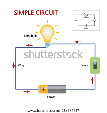 a simple circuit that consists of a battery switch and lightbulb stock vector illustration