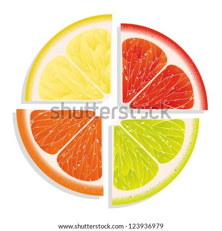 a slice of lemon  orange  lime