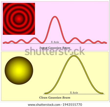 A spatial filter is an optical device which uses the principles of Fourier optics to alter the structure of a beam of light or other electromagnetic radiation, typically coherent laser light. stock photo