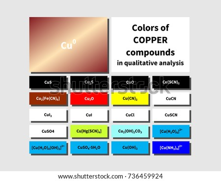 a table of inorganic copper