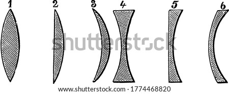 A typical representation of the types of lens, in the sequence of order 1-6 as, Double convex, Plano convex, Meniscus, Double concave, Plano concave and Concavo concave, vintage line drawing. Foto stock ©