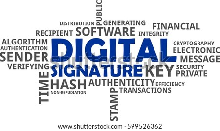 A word cloud of digital signature related items