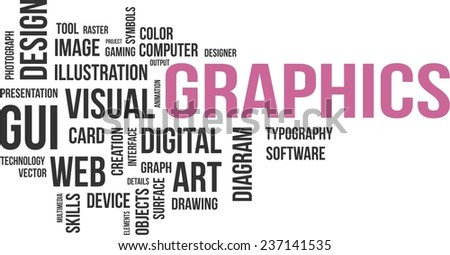 A word cloud of graphics related items