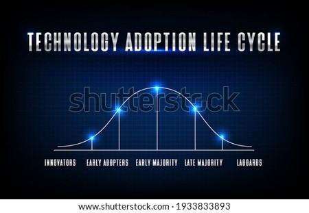 abstract background blue futuristic of Technology adoption life cycle model Foto stock ©