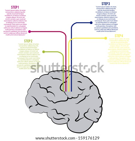 abstract brain with some information on white background