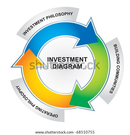 Abstract illustration with color chart of Investment diagram