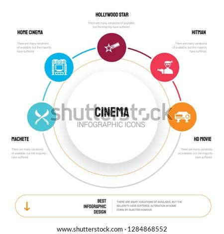abstract infographics of cinema