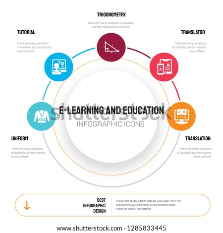 Abstract infographics of e-learning and education template. Uniform, Tutorial, Trigonometry, Translator icons can be used for workflow layout, diagram, business step options, banner, web design.