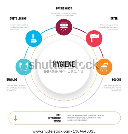 Abstract infographics of hygiene template. ear buds, dust cleaning, drying hands, Dryer, douche icons can be used for workflow layout, diagram, business step options, banner, web design.