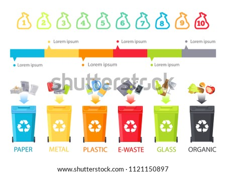 Abstract rubbish allocation and colorful info line, waste containers with recycling symbol for plastic organic metal and paper garbage, bag icons set