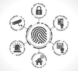Access control system - Fingerprint security concept