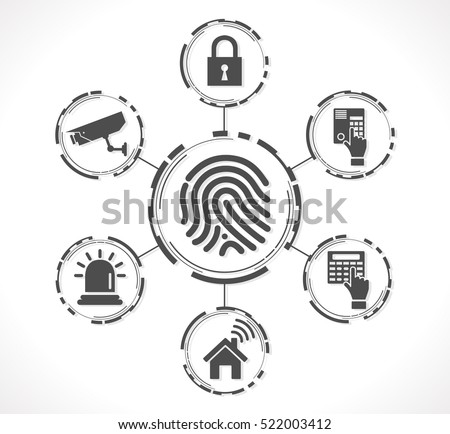 Access control system - Fingerprint security concept