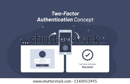 Account login from web browser, confirmation code received in mobile, after entering code successful access for Two-Factor Authentication concept.