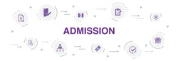 Admission Infographic 10 steps circle design. Ticket, accepted, Open Enrollment, Application icons