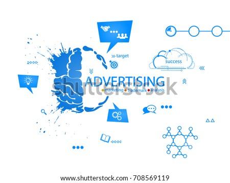 advertising creative brain