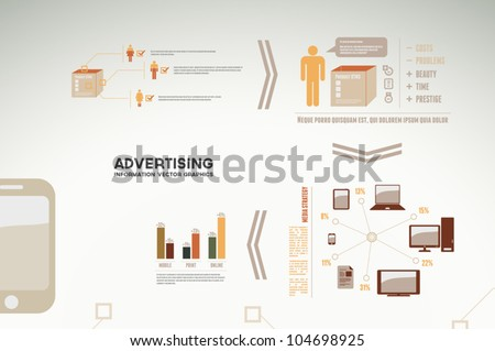 Advertising infographics graphs charts and statistics for presentations reports etc