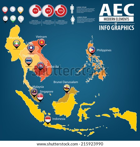 aec asian economic community Asian financial crisis of 1997–1998 interrupted this process  asean economic community (aec) blueprint2 set out the framework and roadmap for implementation.