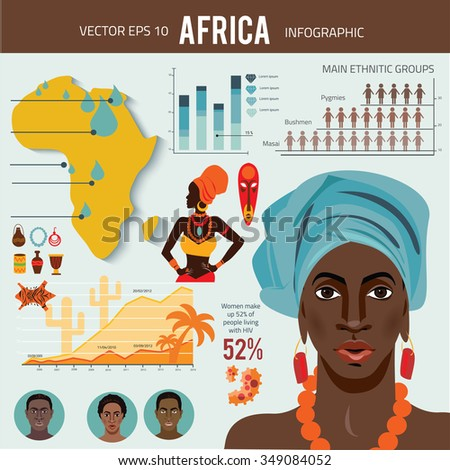 africa   infographics with data