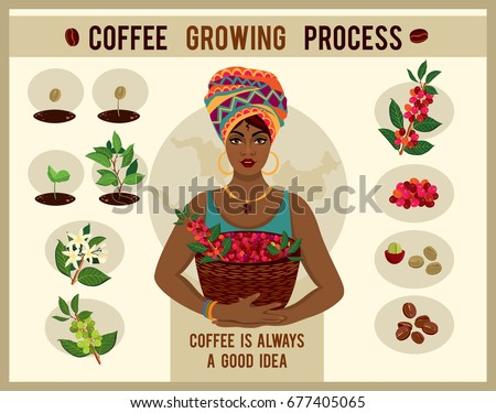 african woman is a coffee