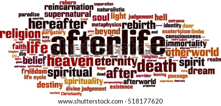 afterlife word cloud concept