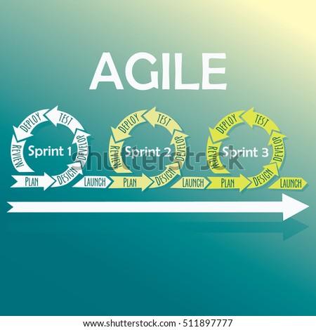 Agile lifecycle process diagram. software development. Scrum. Vector illustration
