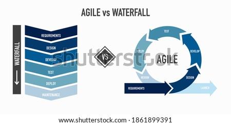 agile vs waterfall methodology