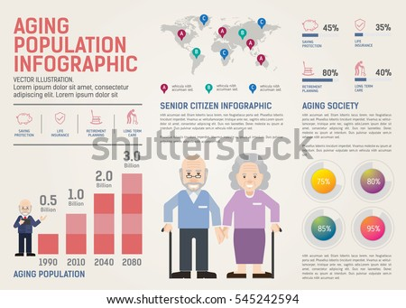 Aging Population Infographic. Can be used for workflow layout template, banner, marketing, info-graphics.Inspire to drive your business project. Vector illustration.