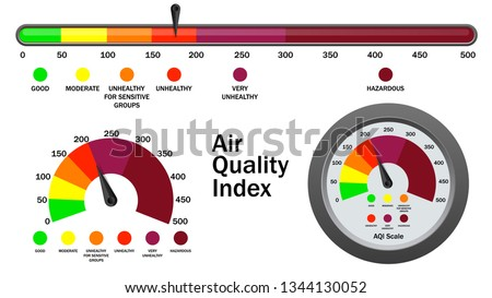 Air quality index numerical scale, vector illustration. Different colors AQI levels of health concern providing information about local air quality, impact of air pollution on health and environment.