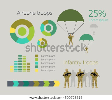 airborne and infantry troops