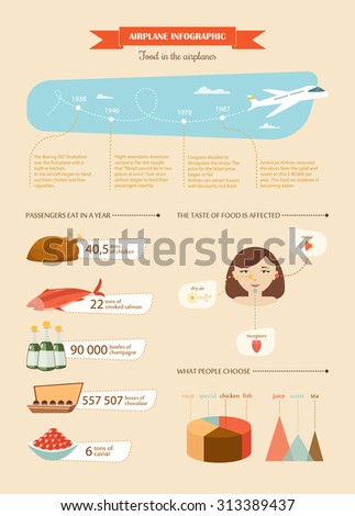 Infographic Ideas easy infographic template : Airplane Infographic. Vector Template Design About Food In ...