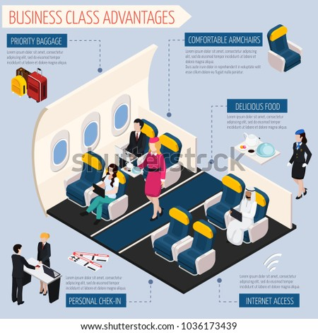 Airplane passengers infographic set with business class advantages symbols vector illustration