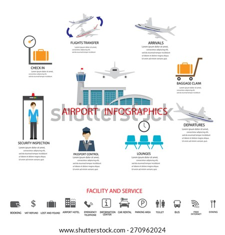 airport business infographics