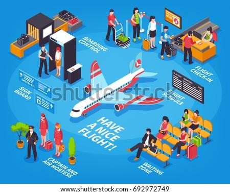 airport departure isometric