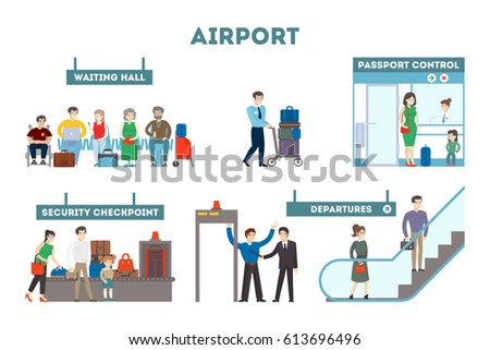 Airport interior set. Waiting room and passport control, security checkpoint and departures. Isolated illustartions on white background.
