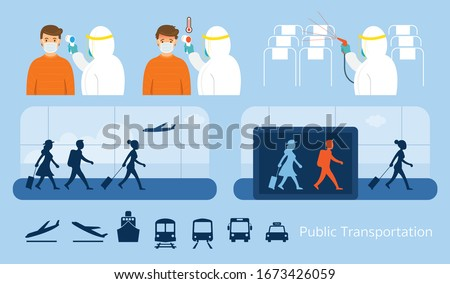 Airport or Public Transport, Preventive Measure for Coronavirus or Covid-19, Traveller, Passenger Control with Thermoscan, Cleaning Passenger Cabin
