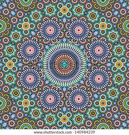 Akram Morocco Pattern